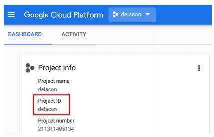 Activating Delacon Call Data Transfer in BigQuery – Delacon